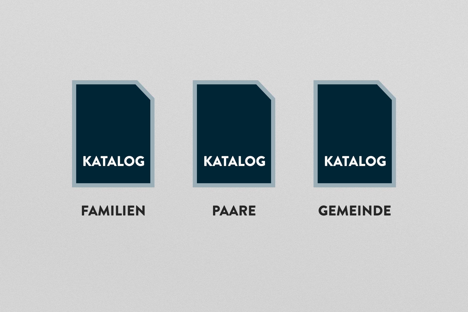 Verschiedene LR-Kataloge für verschiedene Themen